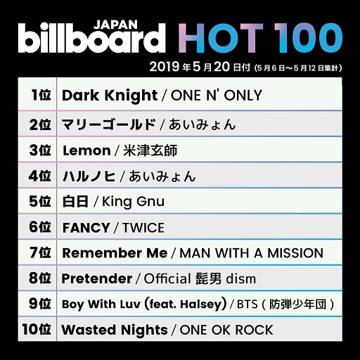 billboard ONE N' ONLY